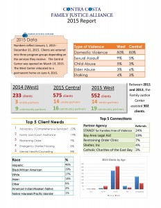 2015 End Year_rev_6 (1)-page-001