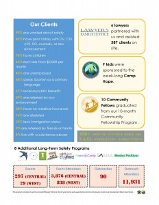 Statistics_2016 End Year Report-page-002